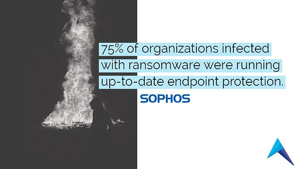 [infographic] 75% of organizations infected with ransomware were running up-to-date endpoint protection