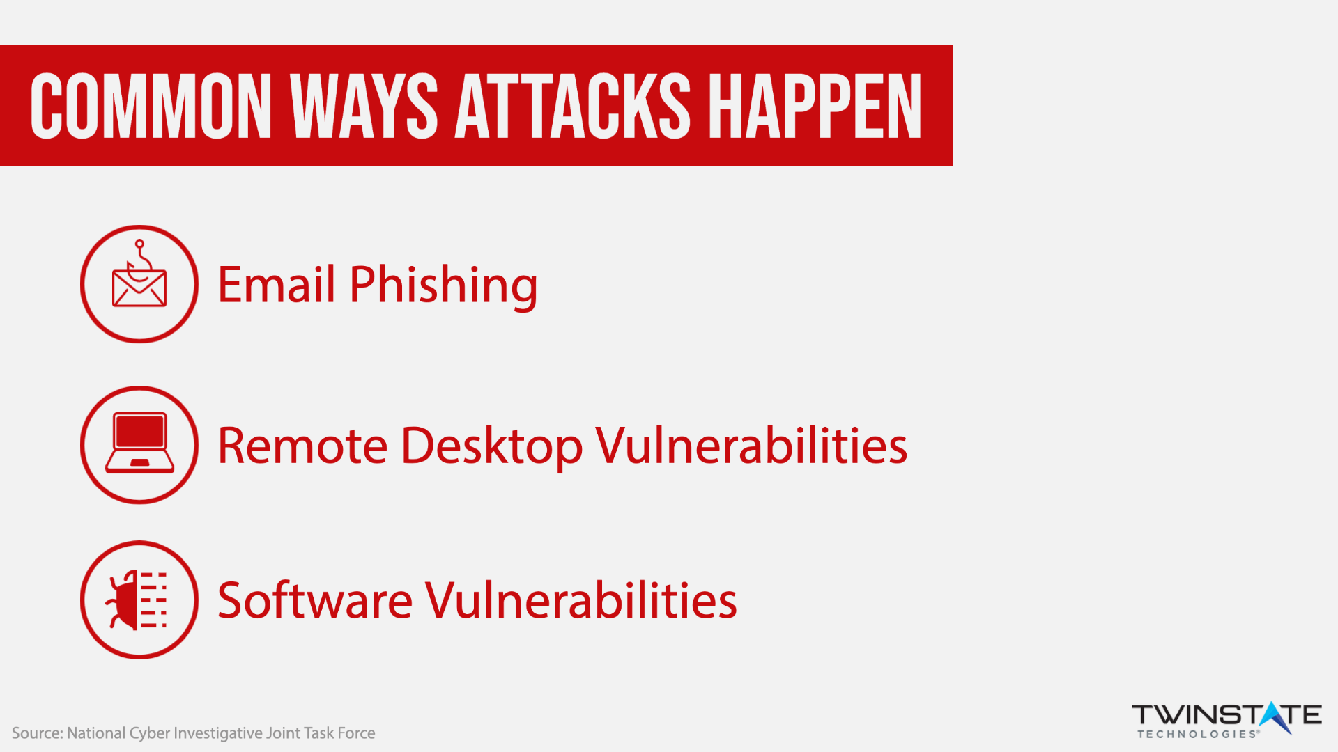 most-common-ransomware-attack-methods-FBI